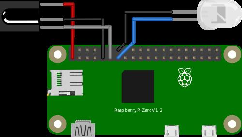 IR Control via LIRC on Raspberry Pi Zero W – Isaax Camp