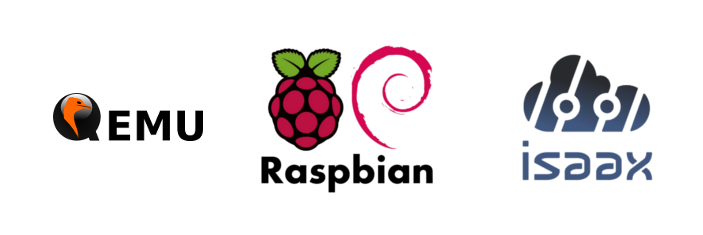 Run a virtualized image of Raspberry Pi in QEMU – Isaax Camp